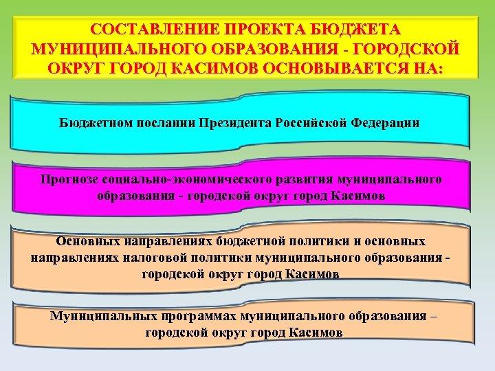 СОСТАВЛЕНИЕ ПРОЕКТА БЮДЖЕТА МУНИЦИПАЛЬНОГО ОБРАЗОВАНИЯ - ГОРОДСКОЙ ОКРУГ ГОРОД КАСИМОВ ОСНОВЫВАЕТСЯ НА: Бюджетном послании