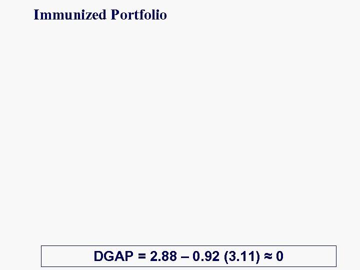 Immunized Portfolio DGAP = 2. 88 – 0. 92 (3. 11) ≈ 0