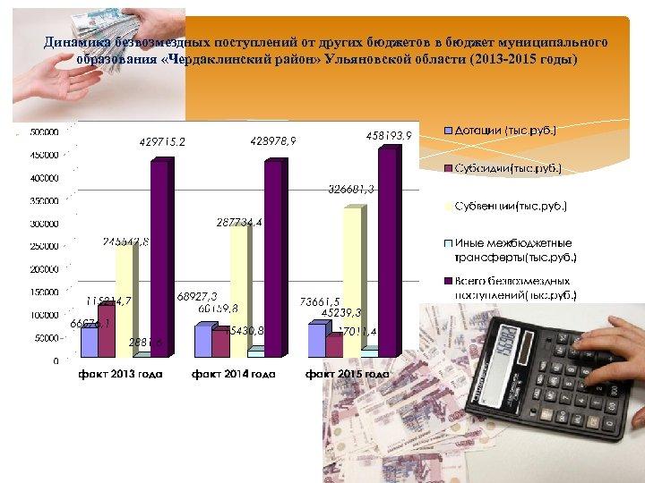 Динамика безвозмездных поступлений от других бюджетов в бюджет муниципального образования «Чердаклинский район» Ульяновской области