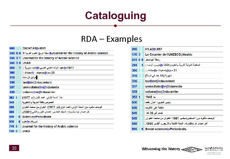 Cataloguing RDA – Examples 23 Witnessing the history