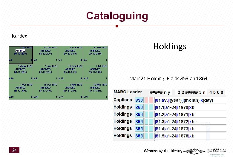 Cataloguing Kardex Holdings Marc 21 Holding. Fields 853 and 863 24 Witnessing the history