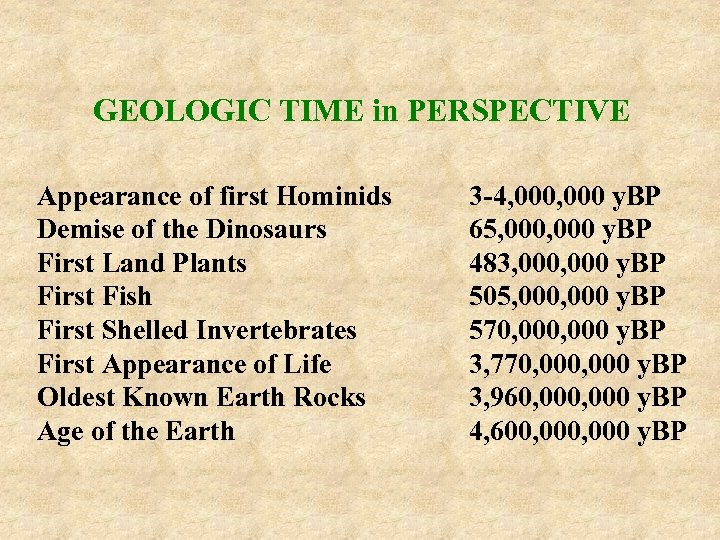 GEOLOGIC TIME in PERSPECTIVE Appearance of first Hominids Demise of the Dinosaurs First Land