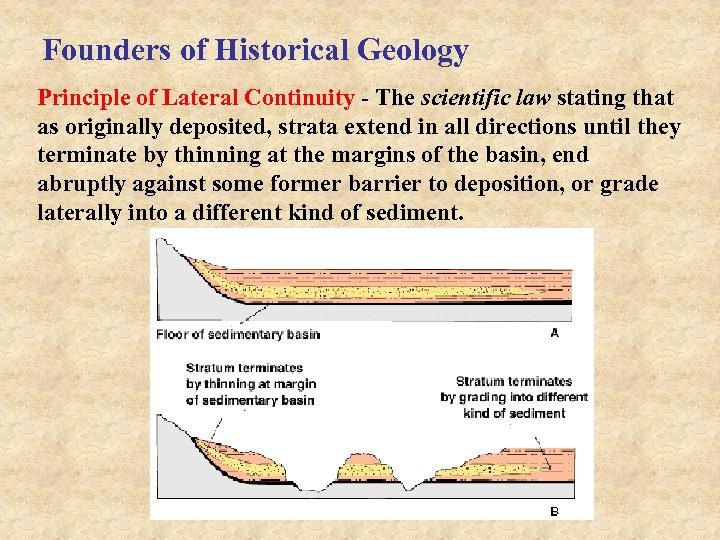 Founders of Historical Geology Principle of Lateral Continuity - The scientific law stating that