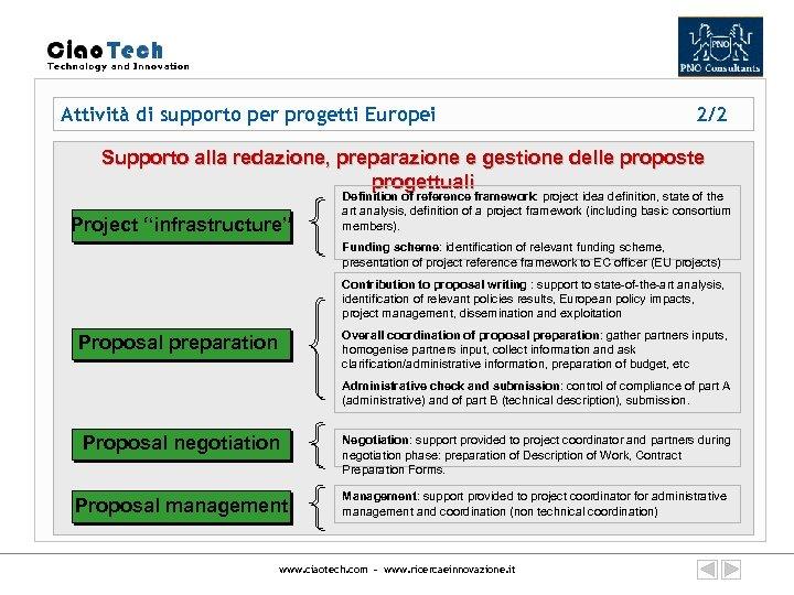 Attività di supporto per progetti Europei 2/2 Supporto alla redazione, preparazione e gestione delle