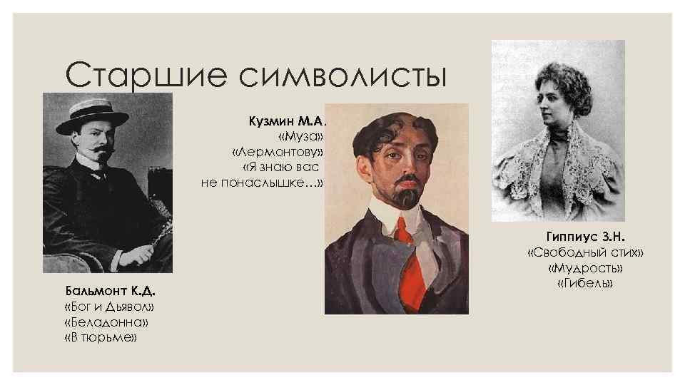 Старшие символисты Кузмин М. А. «Муза» «Лермонтову» «Я знаю вас не понаслышке…» Бальмонт К.