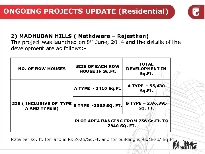 ONGOING PROJECTS UPDATE (Residential) 2) MADHUBAN HILLS ( Nathdwara – Rajasthan) The project was