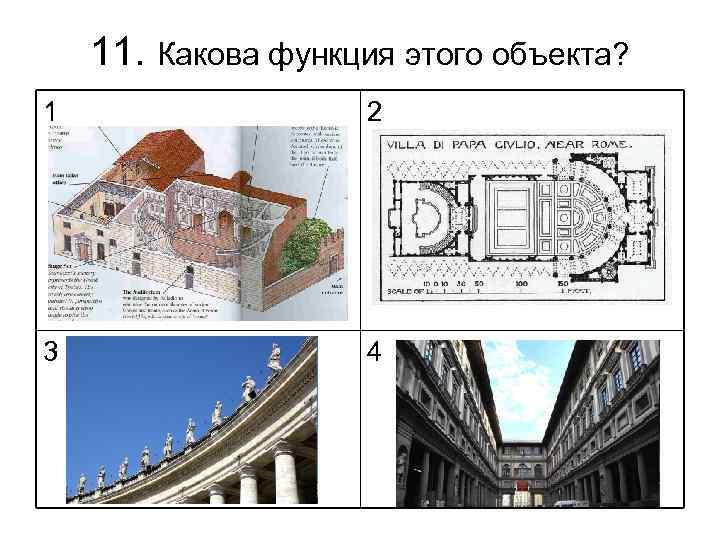 11. Какова функция этого объекта? 1 2 3 4