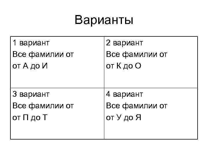 Варианты 1 вариант Все фамилии от от А до И 2 вариант Все фамилии