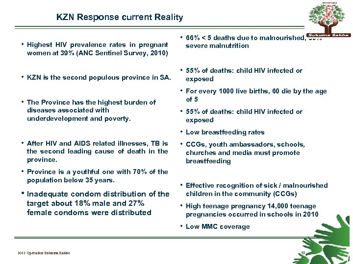 KZN Response current Reality • KZN is the second populous province in SA. •