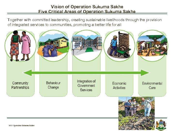 Vision of Operation Sukuma Sakhe Five Critical Areas of Operation Sukuma Sakhe Together with
