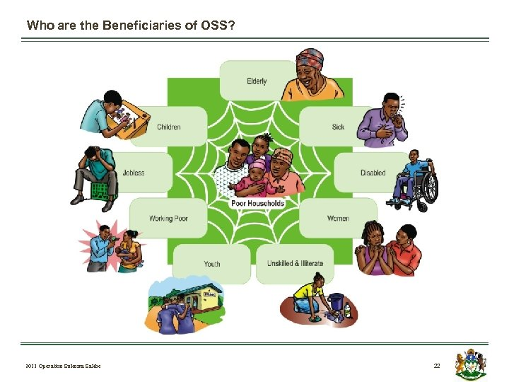 Who are the Beneficiaries of OSS? 2011 Operation Sukuma Sakhe 22