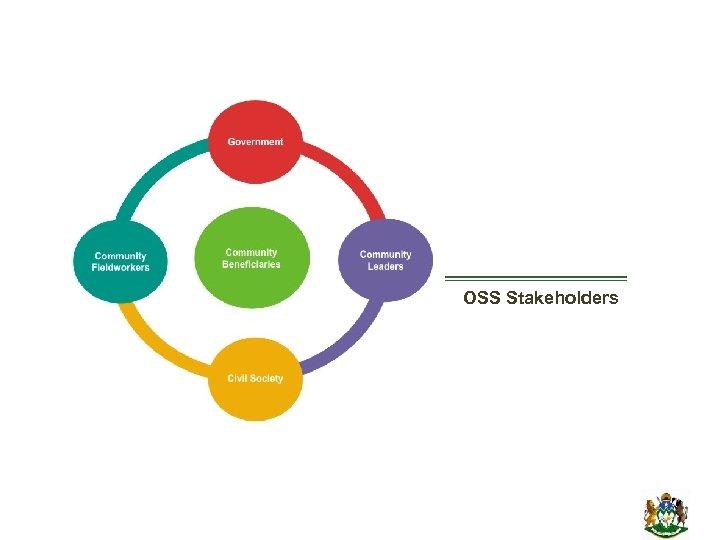 OSS Stakeholders
