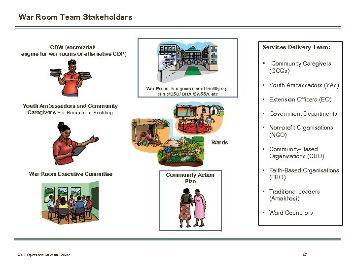 War Room Team Stakeholders Services Delivery Team: CDW (secretarial/ engine for war rooms or
