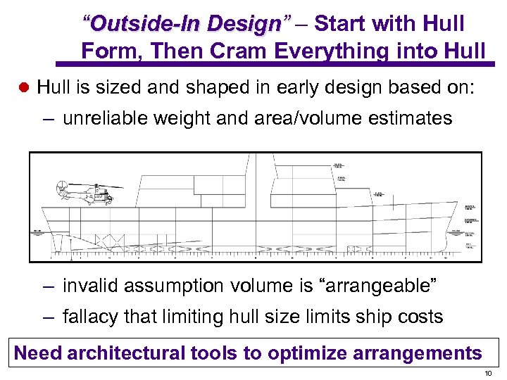 """""""Outside-In Design"""" – Start with Hull Form, Then Cram Everything into Hull l Hull"""