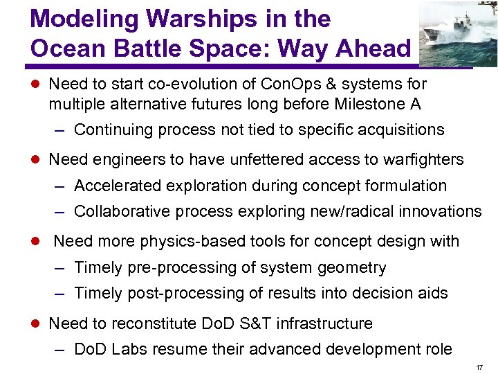Modeling Warships in the Ocean Battle Space: Way Ahead l Need to start co-evolution