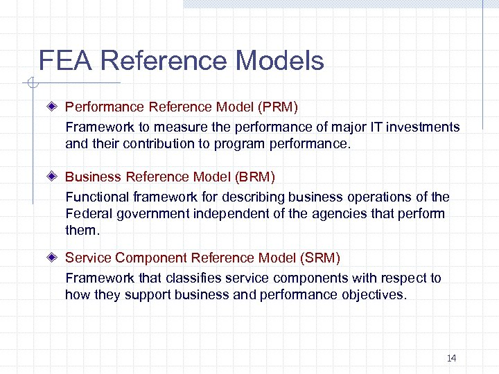 FEA Reference Models Performance Reference Model (PRM) Framework to measure the performance of major
