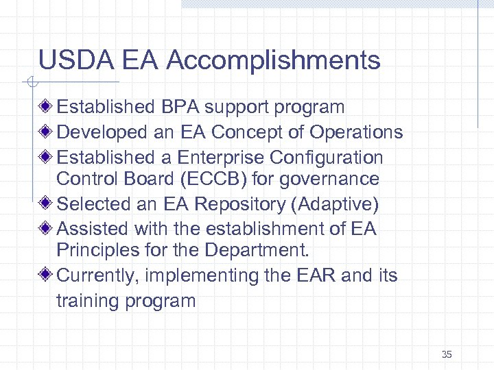 USDA EA Accomplishments Established BPA support program Developed an EA Concept of Operations Established