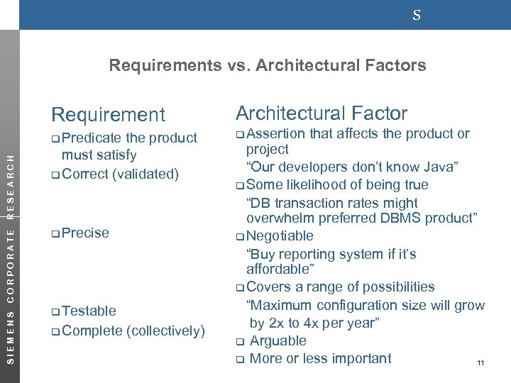 s Requirements vs. Architectural Factors CORPORATE SIEMENS Architectural Factor q Predicate RESEARCH Requirement q