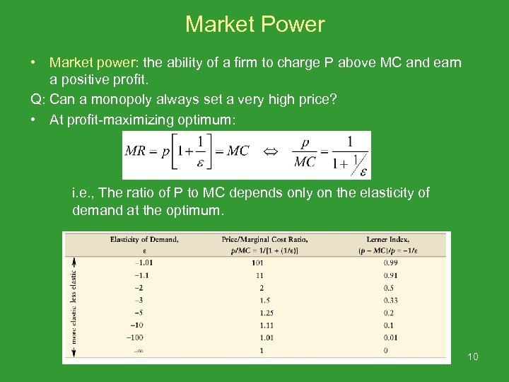 Market Power • Market power: the ability of a firm to charge P above