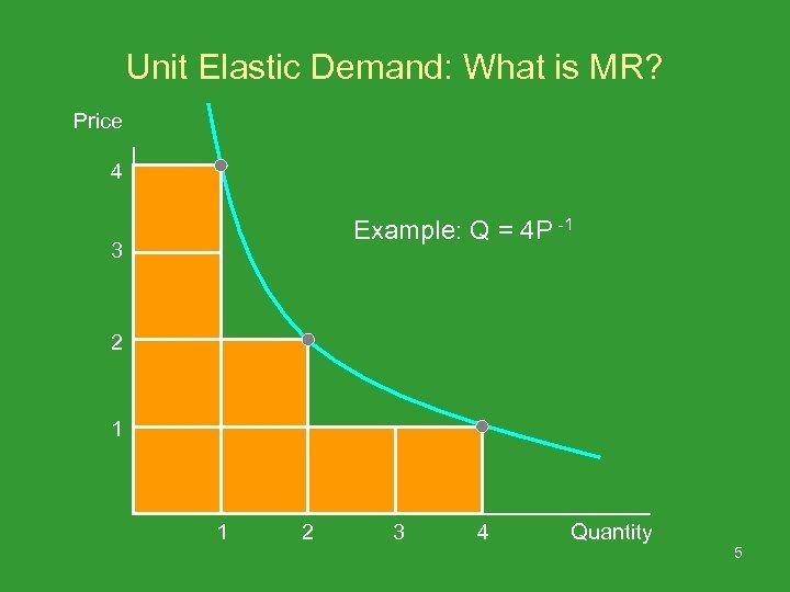 Unit Elastic Demand: What is MR? Price 4 Example: Q = 4 P -1