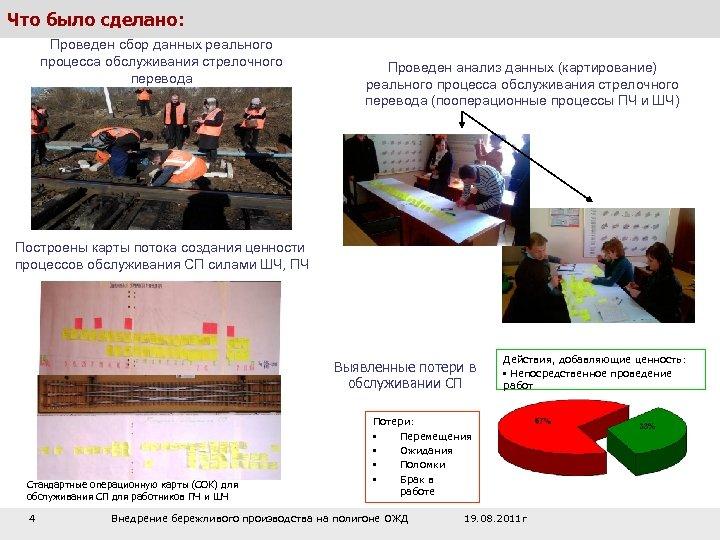 Что было сделано: Проведен сбор данных реального процесса обслуживания стрелочного перевода Проведен анализ данных