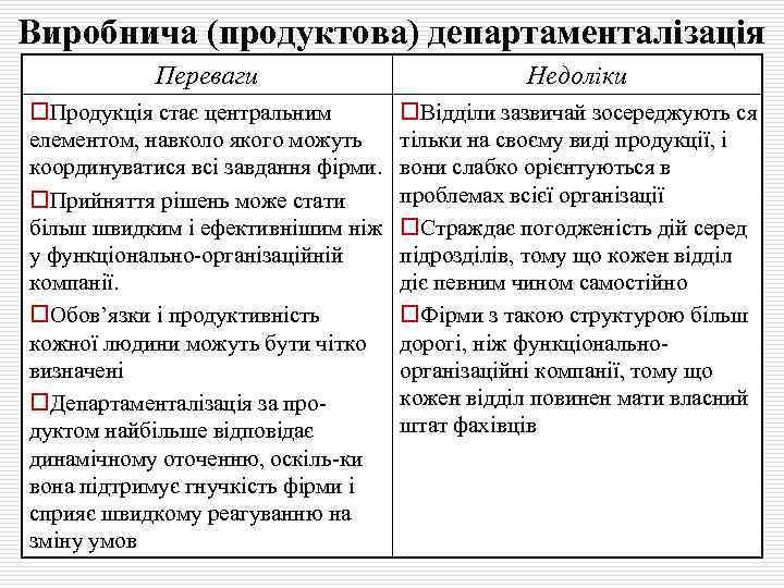 Виробнича (продуктова) департаменталізація Переваги Недоліки o. Продукція стає центральним елементом, навколо якого можуть координуватися