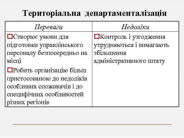 Територіальна департаменталізація Переваги o. Створює умови для підготовки управлінського персоналу безпосередньо на місці o.
