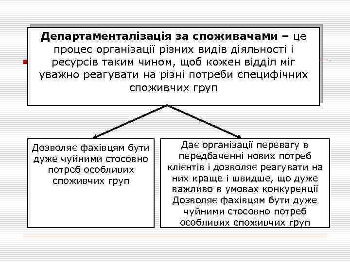 Департаменталізація за споживачами – це процес організації різних видів діяльності і ресурсів таким чином,