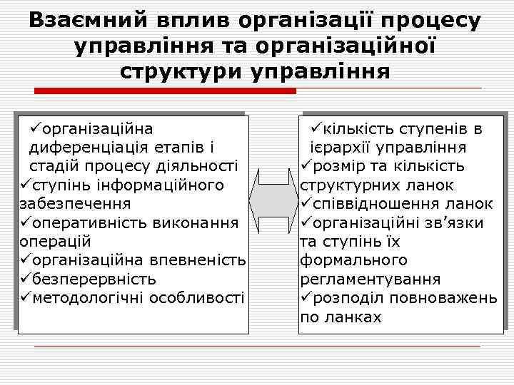 Взаємний вплив організації процесу управління та організаційної структури управління üорганізаційна диференціація етапів і стадій
