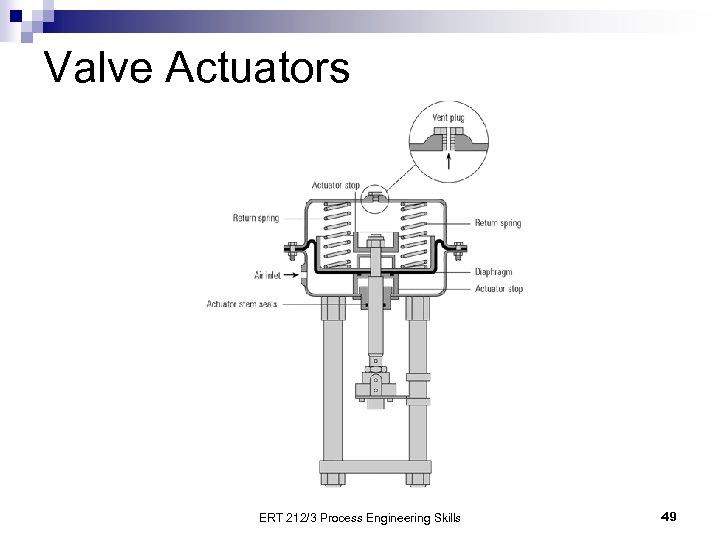 Valve Actuators ERT 212/3 Process Engineering Skills 49