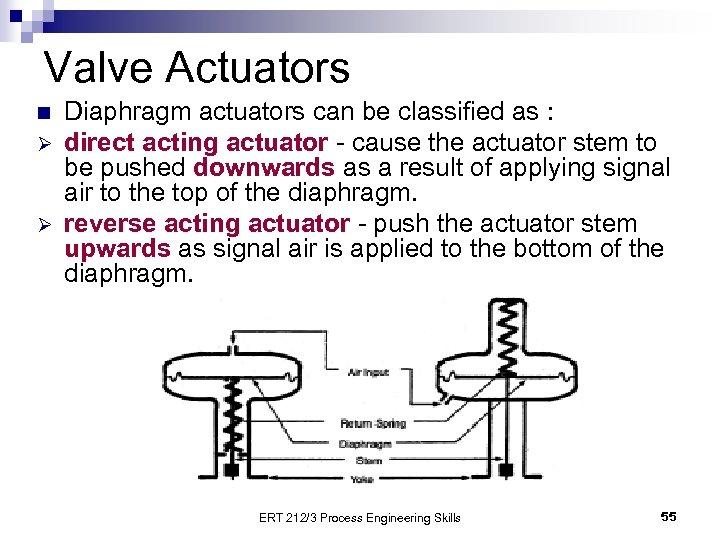 Valve Actuators n Ø Ø Diaphragm actuators can be classified as : direct acting