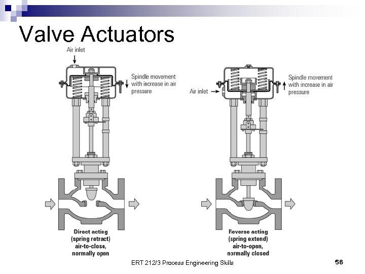 Valve Actuators ERT 212/3 Process Engineering Skills 56