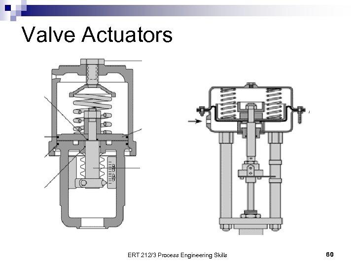 Valve Actuators ERT 212/3 Process Engineering Skills 60