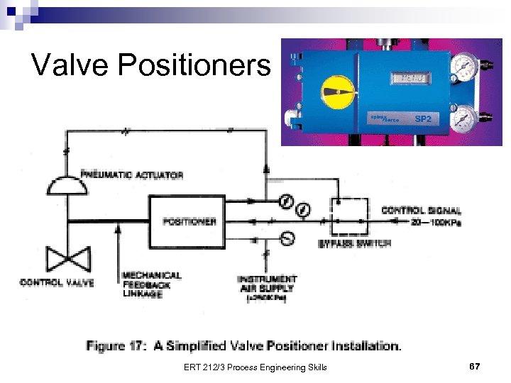 Valve Positioners ERT 212/3 Process Engineering Skills 67