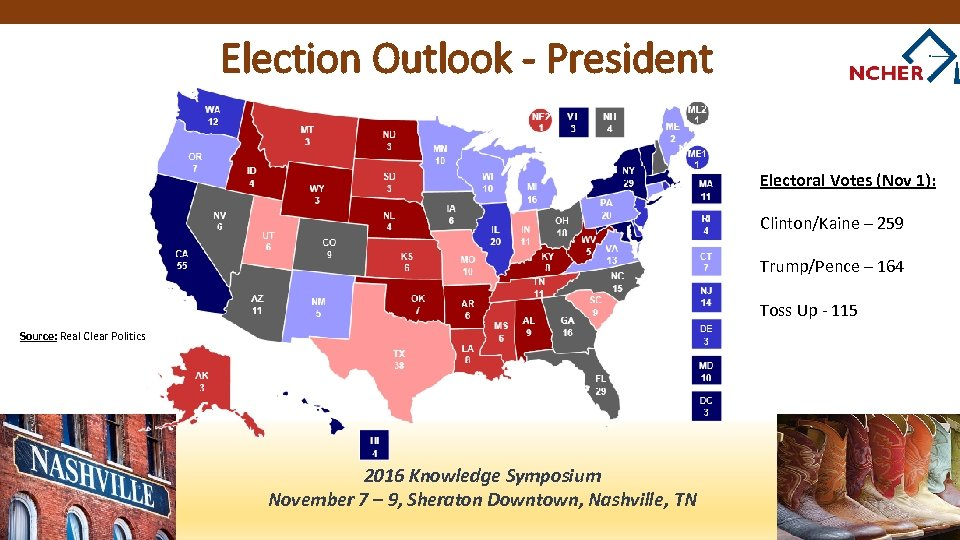 Election Outlook - President Electoral Votes (Nov 1): Clinton/Kaine – 259 Trump/Pence – 164