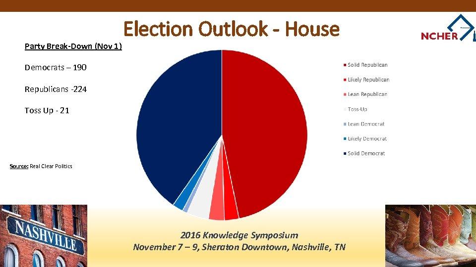 Party Break-Down (Nov 1) Election Outlook - House Democrats – 190 Republicans -224 Toss