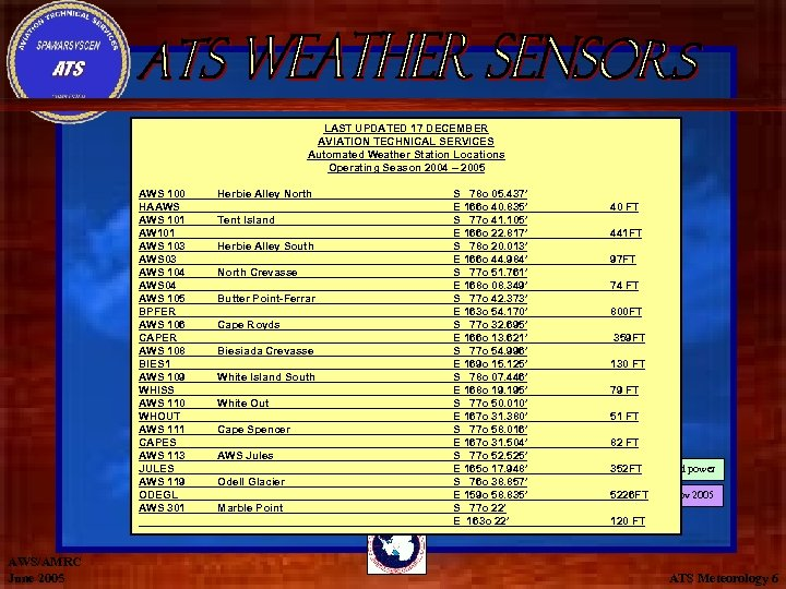 LAST UPDATED 17 DECEMBER AVIATION TECHNICAL SERVICES Automated Weather Station Locations Operating Season 2004