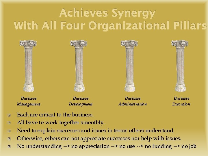 Achieves Synergy With All Four Organizational Pillars Business Management Business Development Business Administration Business