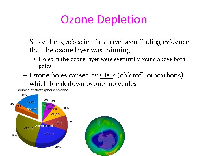 Ozone Depletion – Since the 1970's scientists have been finding evidence that the ozone