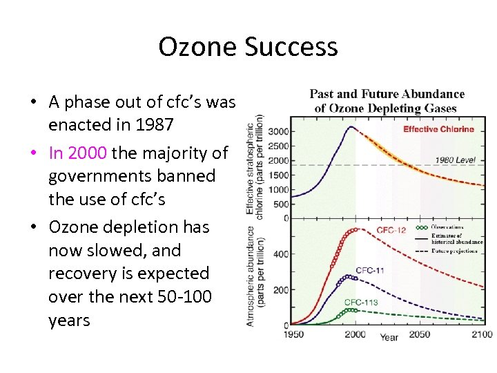Ozone Success • A phase out of cfc's was enacted in 1987 • In