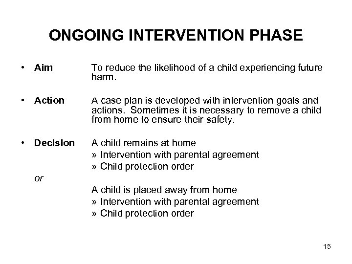 ONGOING INTERVENTION PHASE • Aim To reduce the likelihood of a child experiencing future
