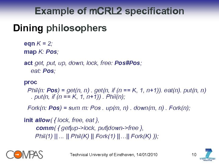 Example of m. CRL 2 specification Dining philosophers eqn K = 2; map K: