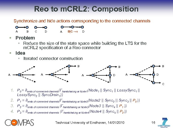 Reo to m. CRL 2: Composition Synchronize and hide actions corresponding to the connected