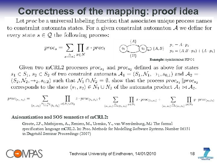 Correctness of the mapping: proof idea Example: synchronous FIFO 1 Axiomatization and SOS semantics