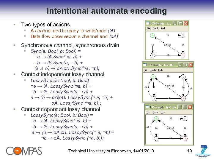 Intentional automata encoding § Two types of actions: § A channel end is ready