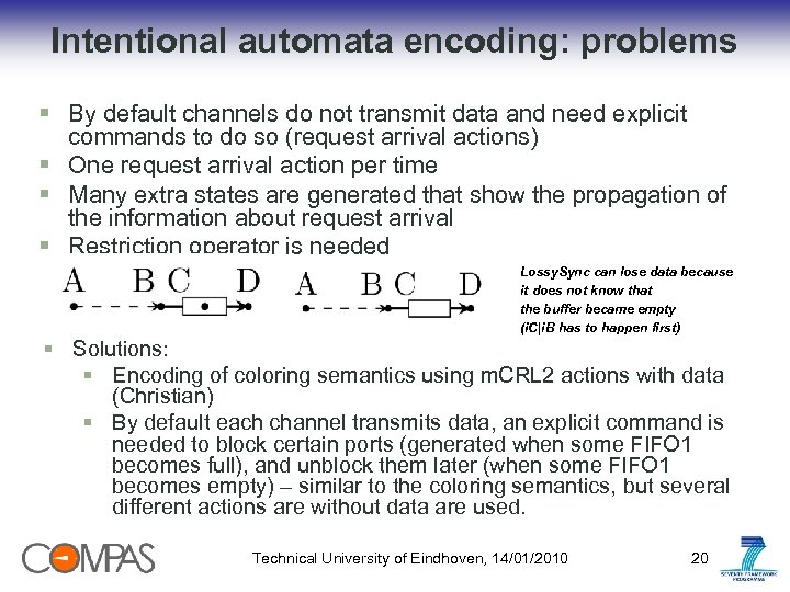 Intentional automata encoding: problems § By default channels do not transmit data and need