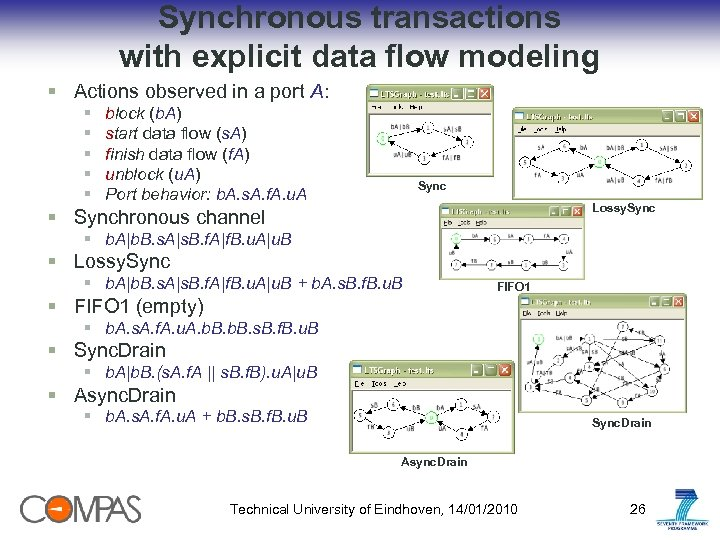 Synchronous transactions with explicit data flow modeling § Actions observed in a port A: