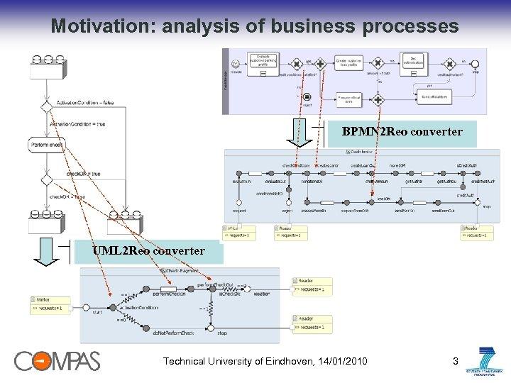 Motivation: analysis of business processes BPMN 2 Reo converter UML 2 Reo converter Technical