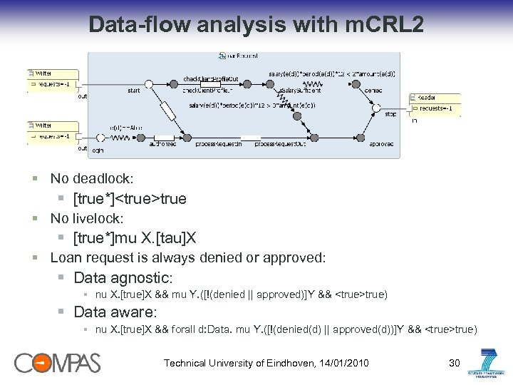 Data-flow analysis with m. CRL 2 § No deadlock: § [true*]<true>true § No livelock: