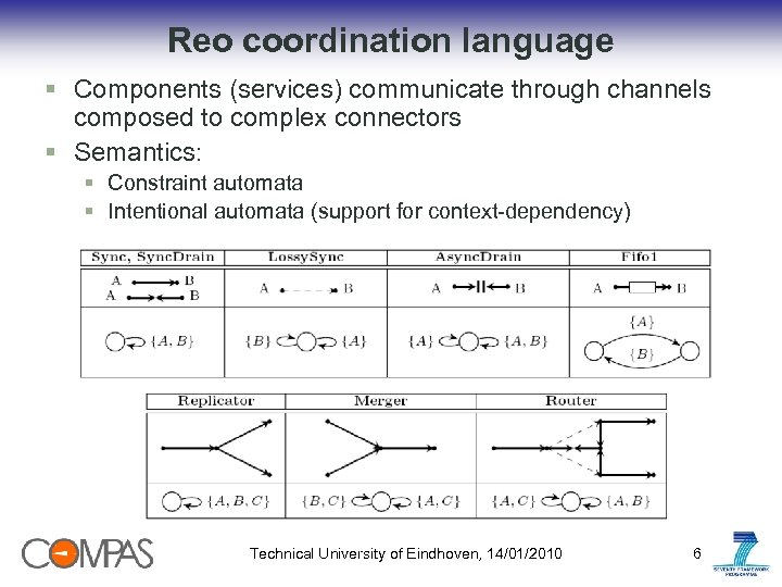 Reo coordination language § Components (services) communicate through channels composed to complex connectors §
